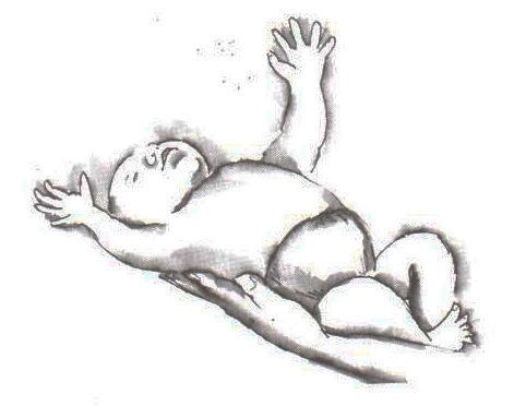 zdroj: S. G. Blythe: Dieťa v rovnováhe, vydal Inštitút psychoterapie a socioterapie,(2012), str. 46